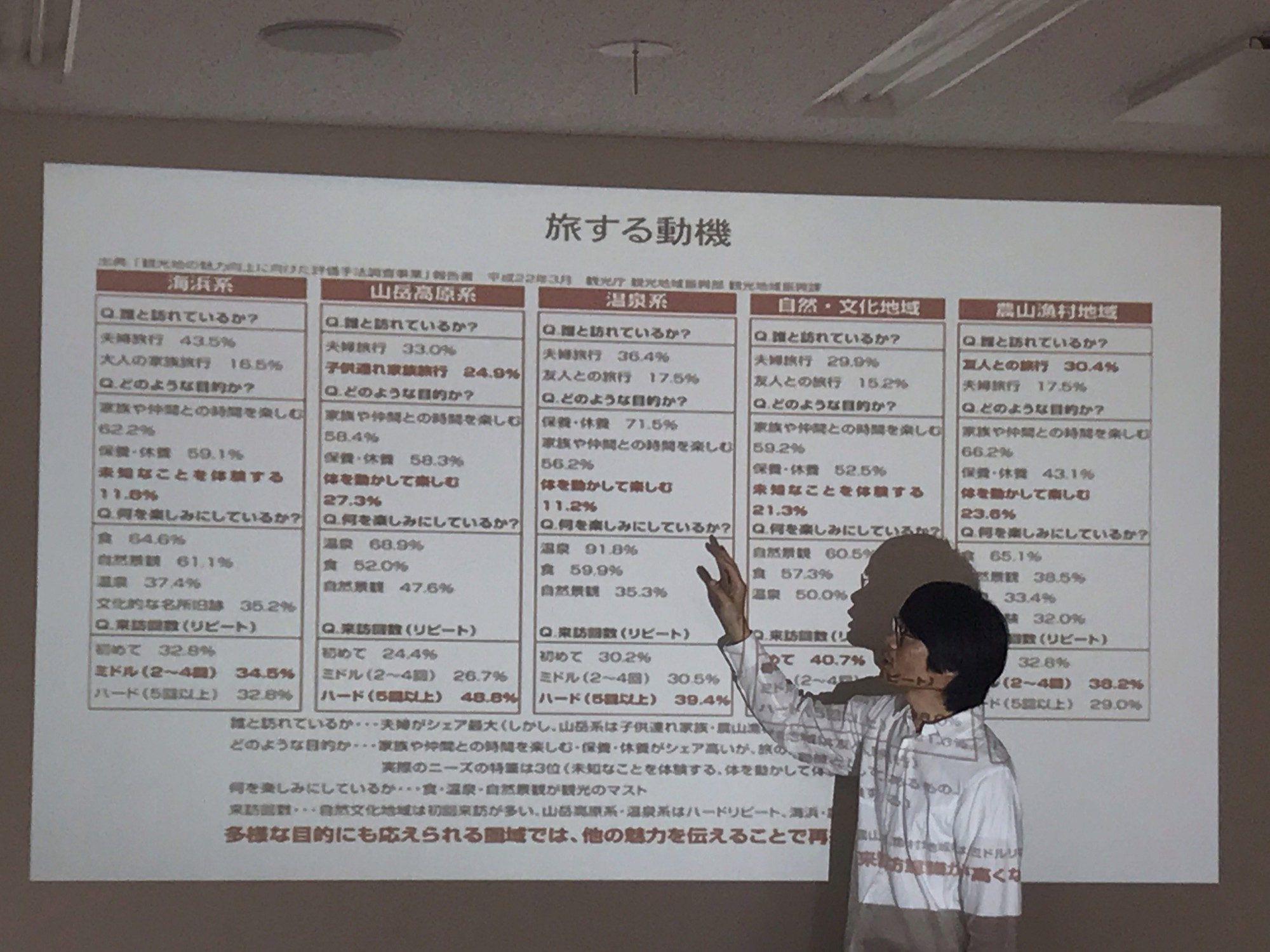 (株)デザインスタジオ・ビネン